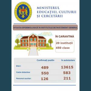 Ministerul Educației, Culturii și Cercetării monitorizează constant situația epidemiologică curentă în instituțiile de învățământ.